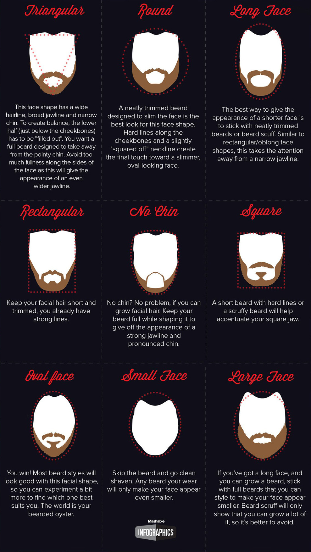 choosing the right beard type for your face shape