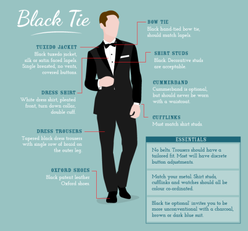 men's dress codes