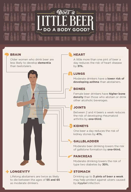 beer-benefits
