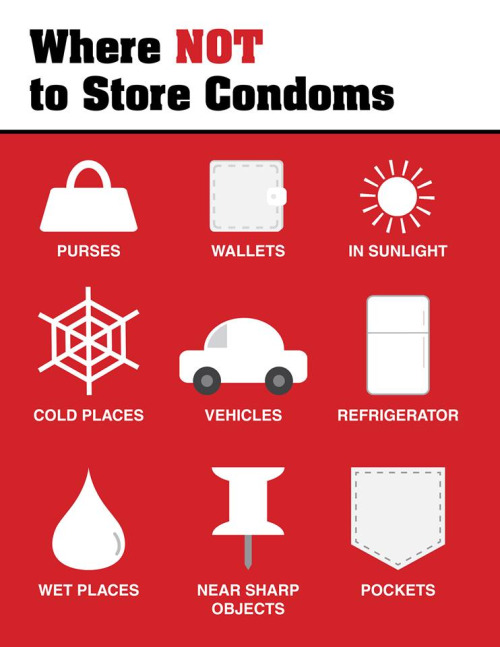 condoms manly.ng